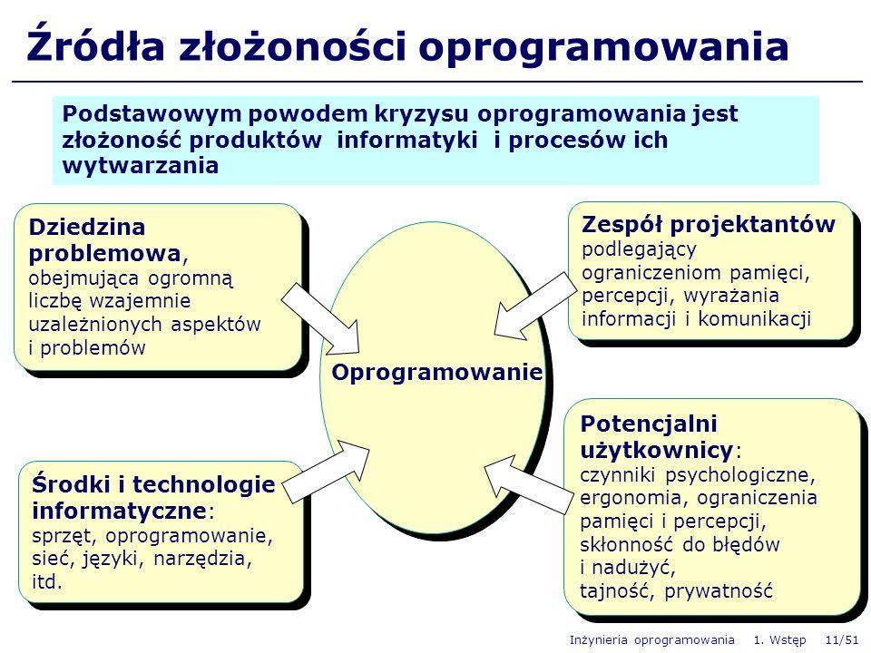 Inżynieria oprogramowania 1. Wstęp 11/51 Źródła złożoności oprogramowania Zespół projektantów podlegający ograniczeniom pamięci, percepcji, wyrażania