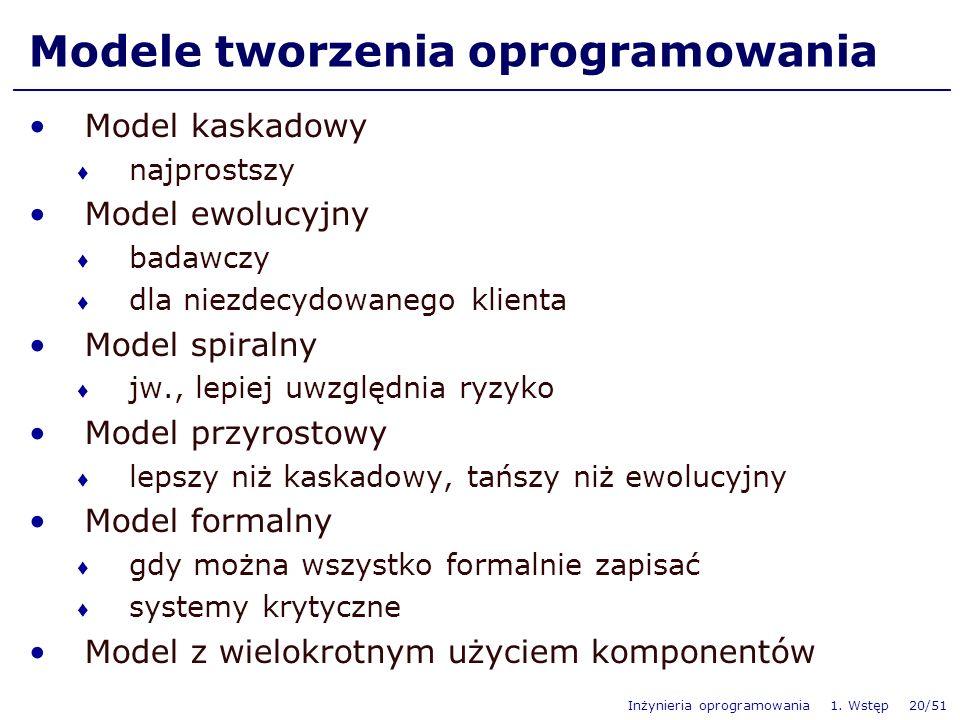 Inżynieria oprogramowania 1. Wstęp 20/51 Modele tworzenia oprogramowania Model kaskadowy najprostszy Model ewolucyjny badawczy dla niezdecydowanego kl