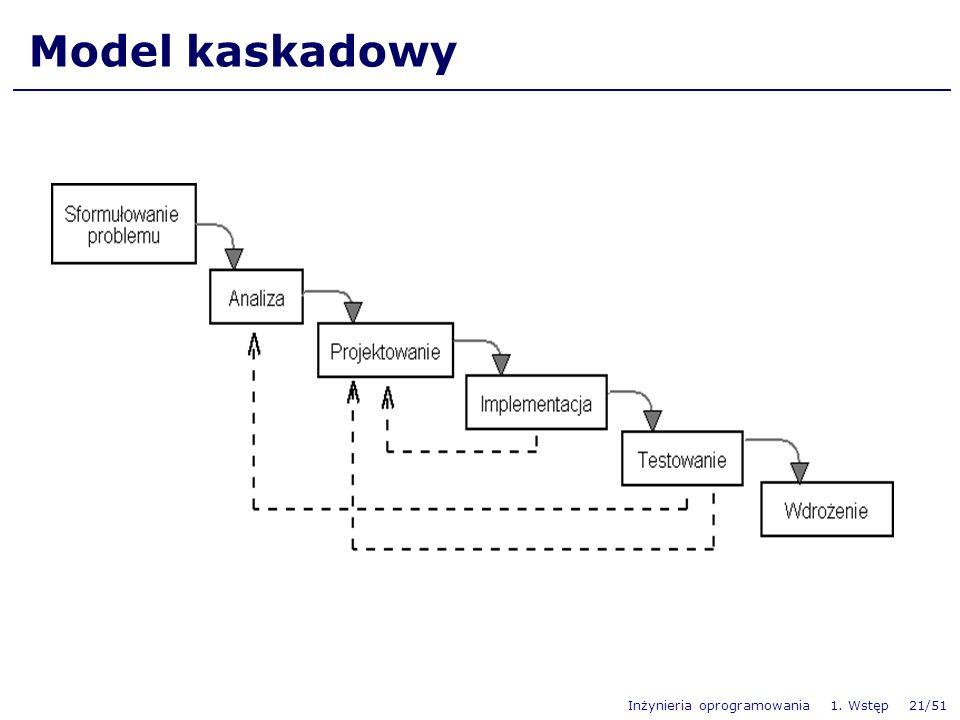 Inżynieria oprogramowania 1. Wstęp 21/51 Model kaskadowy