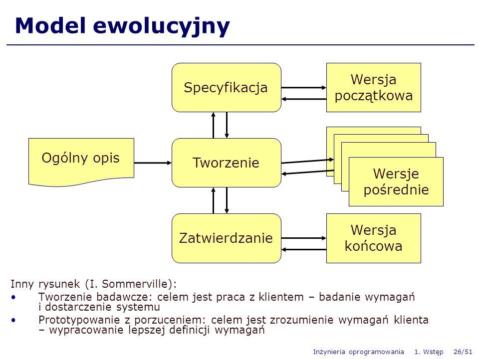 Inżynieria oprogramowania 1. Wstęp 26/51 Model ewolucyjny Inny rysunek (I. Sommerville): Tworzenie badawcze: celem jest praca z klientem – badanie wym
