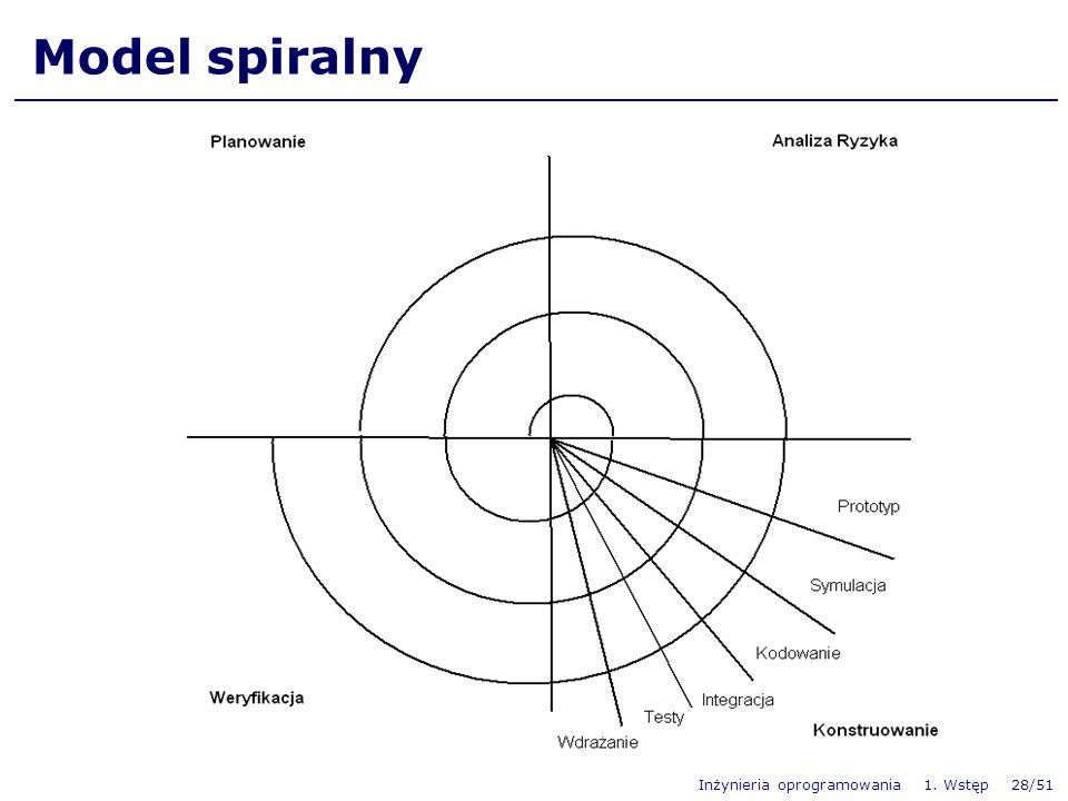 Inżynieria oprogramowania 1. Wstęp 28/51 Model spiralny