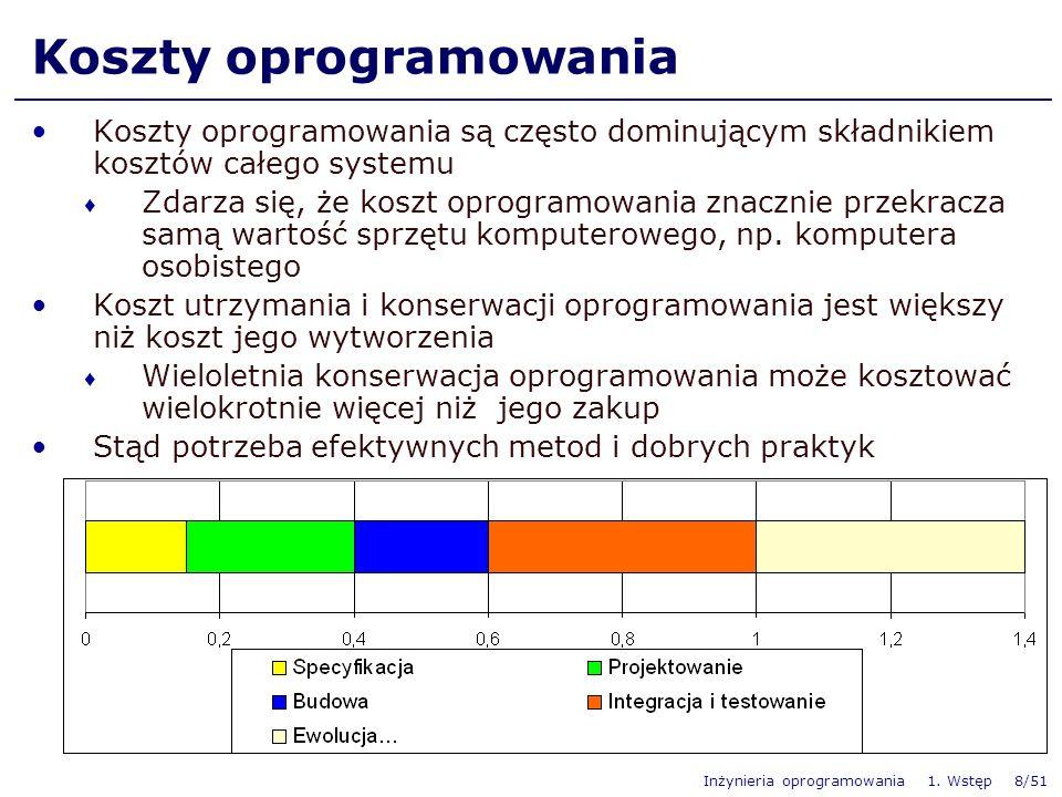 Inżynieria oprogramowania 1. Wstęp 8/51 Koszty oprogramowania Koszty oprogramowania są często dominującym składnikiem kosztów całego systemu Zdarza si