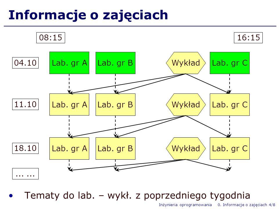 Inżynieria oprogramowania 0. Informacje o zajęciach 4/8 Informacje o zajęciach Tematy do lab. – wykł. z poprzedniego tygodnia Wykład Lab. gr A Lab. gr