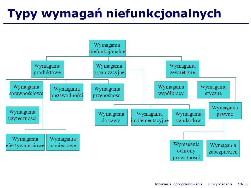 Inżynieria oprogramowania 2. Wymagania 18/58 Typy wymagań niefunkcjonalnych Wymagania niefunkcjonalne Wymagania przenośności Wymagania niezawodności W