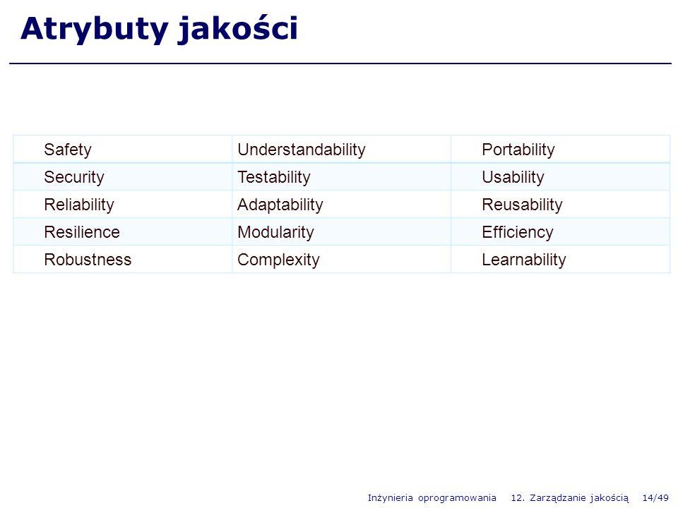 Inżynieria oprogramowania 12. Zarządzanie jakością 14/49 Atrybuty jakości SafetyUnderstandabilityPortability SecurityTestabilityUsability ReliabilityA