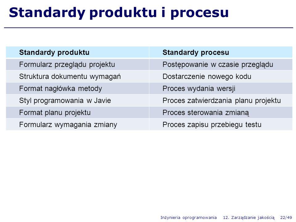 Inżynieria oprogramowania 12. Zarządzanie jakością 22/49 Standardy produktu i procesu Standardy produktuStandardy procesu Formularz przeglądu projektu