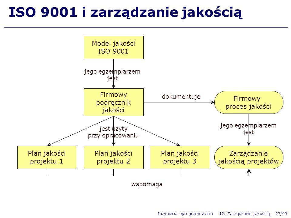 Inżynieria oprogramowania 12. Zarządzanie jakością 27/49 ISO 9001 i zarządzanie jakością Model jakości ISO 9001 jego egzemplarzem jest Firmowy podręcz