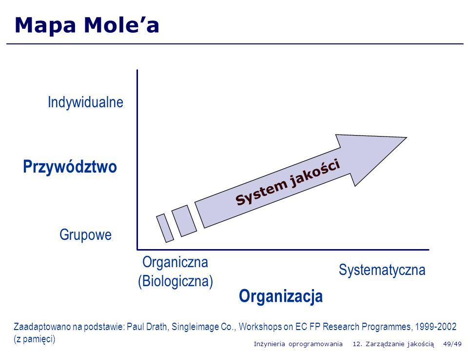 Inżynieria oprogramowania 12. Zarządzanie jakością 49/49 Mapa Molea Przywództwo Organizacja Indywidualne Grupowe Organiczna (Biologiczna) Systematyczn