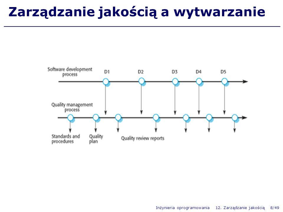 Inżynieria oprogramowania 12. Zarządzanie jakością 8/49 Zarządzanie jakością a wytwarzanie