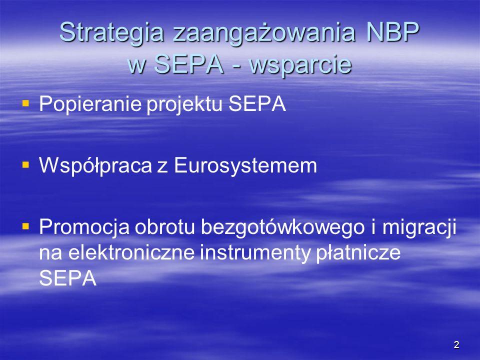 2 Strategia zaangażowania NBP w SEPA - wsparcie Popieranie projektu SEPA Współpraca z Eurosystemem Promocja obrotu bezgotówkowego i migracji na elektr