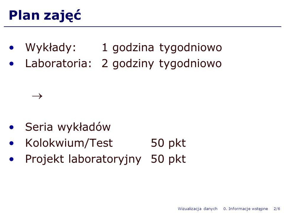Wizualizacja danych 0. Informacje wstępne 2/6 Plan zajęć Wykłady: 1 godzina tygodniowo Laboratoria: 2 godziny tygodniowo Seria wykładów Kolokwium/Test