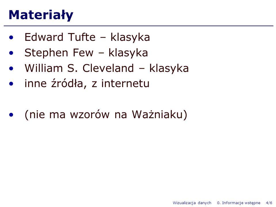 Wizualizacja danych 0. Informacje wstępne 4/6 Materiały Edward Tufte – klasyka Stephen Few – klasyka William S. Cleveland – klasyka inne źródła, z int