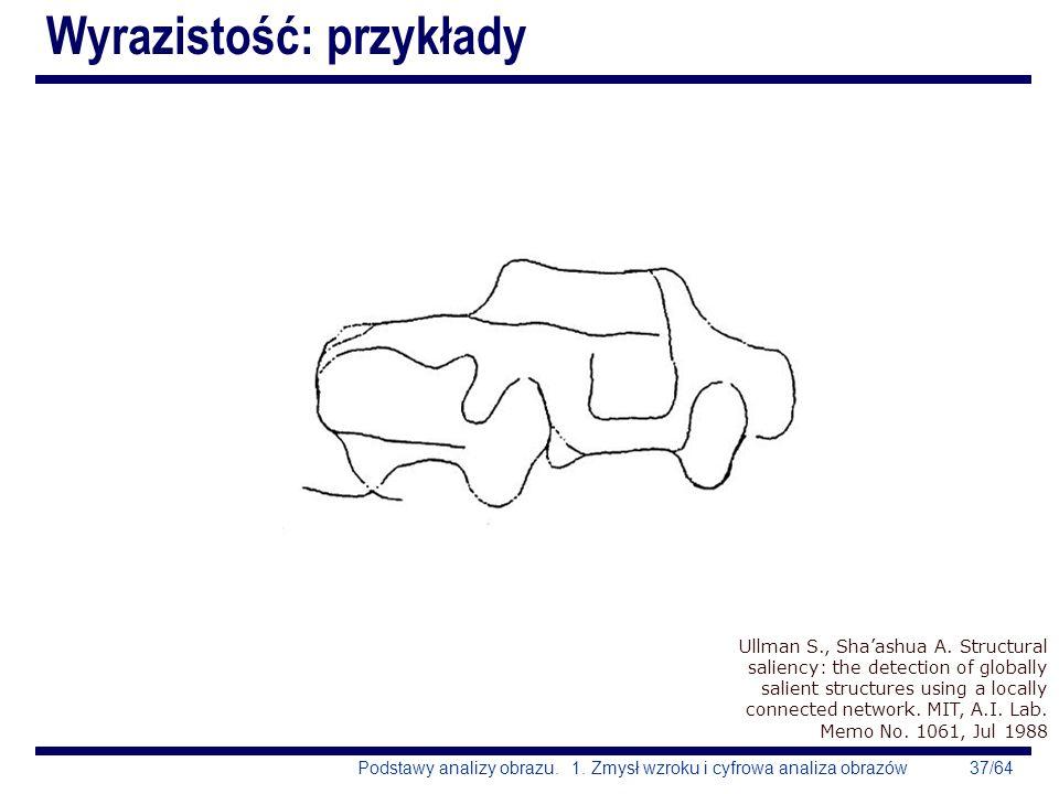 37/64Podstawy analizy obrazu. 1. Zmysł wzroku i cyfrowa analiza obrazów Wyrazistość: przykłady Ullman S., Shaashua A. Structural saliency: the detecti
