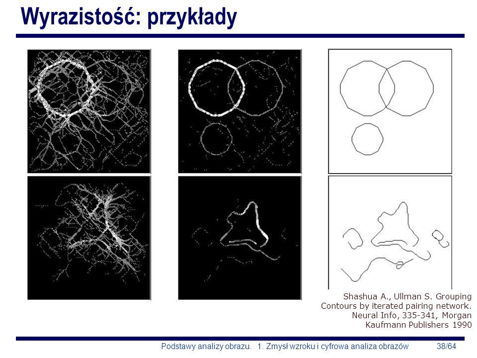 38/64Podstawy analizy obrazu. 1. Zmysł wzroku i cyfrowa analiza obrazów Wyrazistość: przykłady Shashua A., Ullman S. Grouping Contours by iterated pai