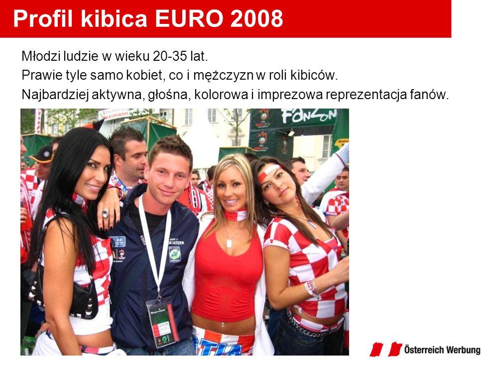 Profil kibica EURO 2008 Młodzi ludzie w wieku 20-35 lat. Prawie tyle samo kobiet, co i mężczyzn w roli kibiców. Najbardziej aktywna, głośna, kolorowa