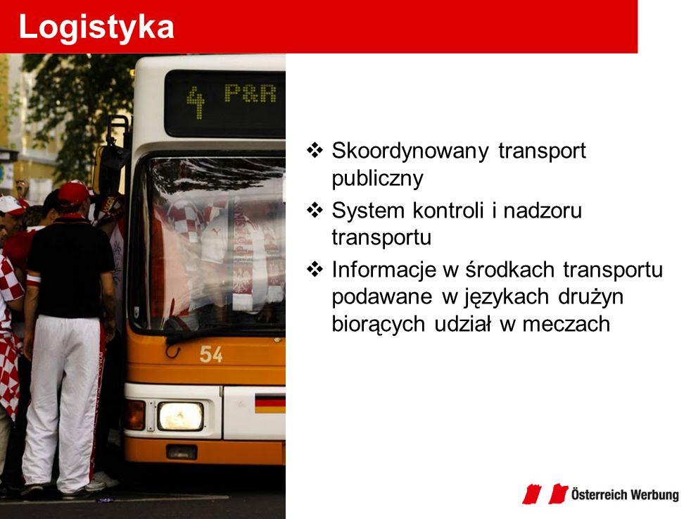 Logistyka Skoordynowany transport publiczny System kontroli i nadzoru transportu Informacje w środkach transportu podawane w językach drużyn biorących
