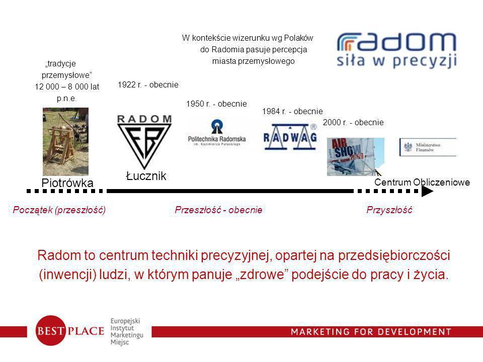 Początek (przeszłość) Piotrówka tradycje przemysłowe 12 000 – 8 000 lat p.n.e. 1922 r. - obecnie Łucznik Przeszłość - obecnie 1984 r. - obecnie 1950 r