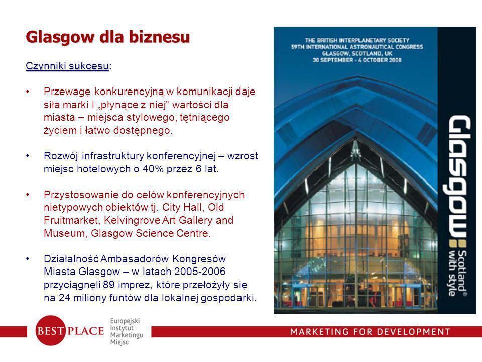 Glasgow dla biznesu Czynniki sukcesu: Przewagę konkurencyjną w komunikacji daje siła marki i płynące z niej wartości dla miasta – miejsca stylowego, tętniącego życiem i łatwo dostępnego.