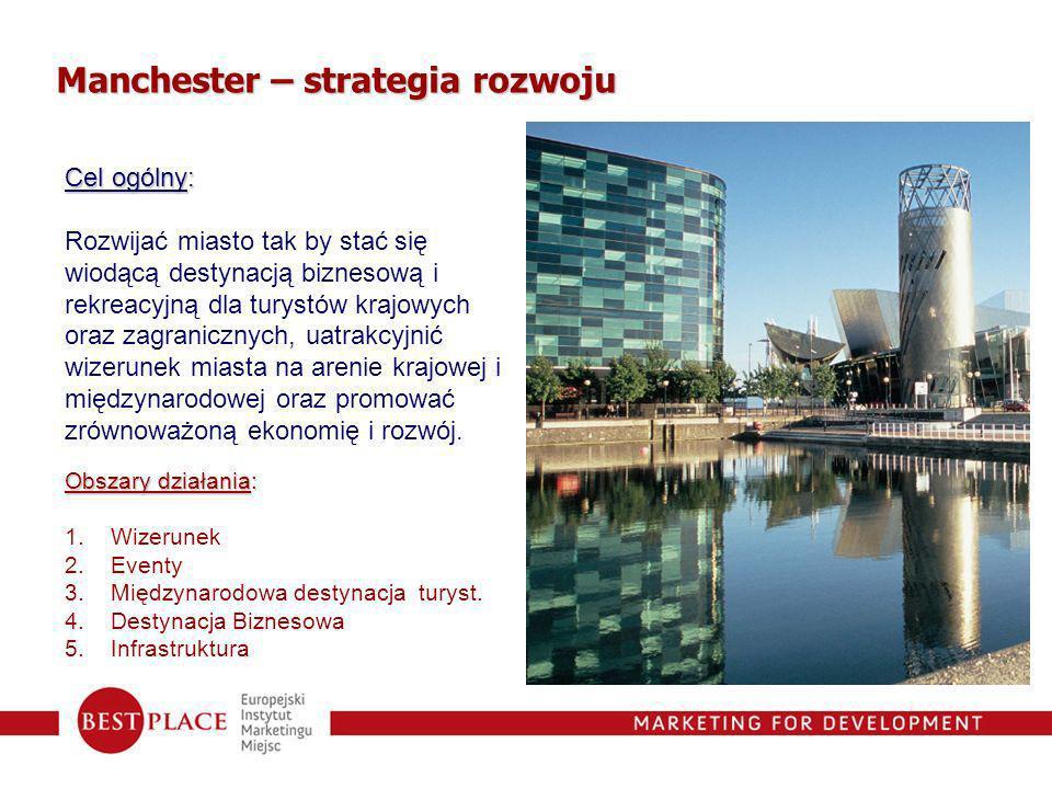 Manchester – strategia rozwoju Cel ogólny: Rozwijać miasto tak by stać się wiodącą destynacją biznesową i rekreacyjną dla turystów krajowych oraz zagranicznych, uatrakcyjnić wizerunek miasta na arenie krajowej i międzynarodowej oraz promować zrównoważoną ekonomię i rozwój.