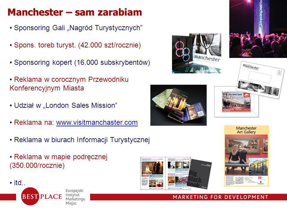 Manchester – sam zarabiam Sponsoring Gali Nagród Turystycznych Spons. toreb turyst. (42.000 szt/rocznie) Sponsoring kopert (16.000 subskrybentów) Rekl