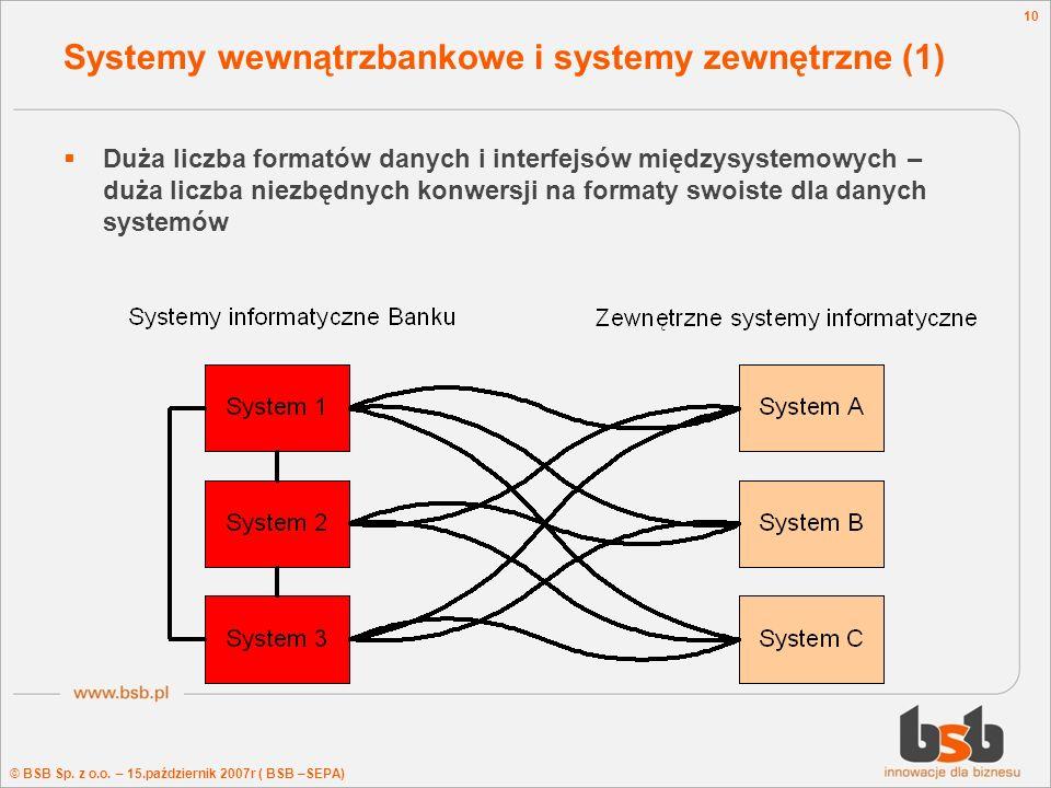 © BSB Sp. z o.o. – 15.październik 2007r ( BSB –SEPA) 10 Systemy wewnątrzbankowe i systemy zewnętrzne (1) Duża liczba formatów danych i interfejsów mię