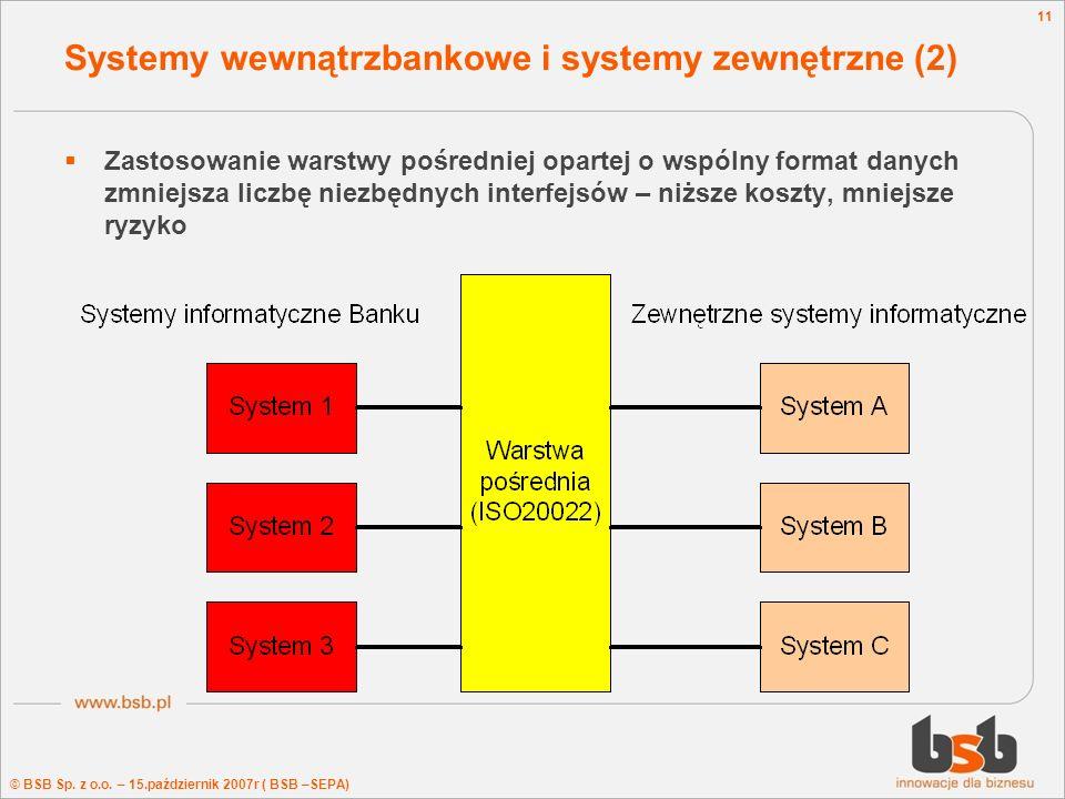 © BSB Sp. z o.o. – 15.październik 2007r ( BSB –SEPA) 11 Systemy wewnątrzbankowe i systemy zewnętrzne (2) Zastosowanie warstwy pośredniej opartej o wsp