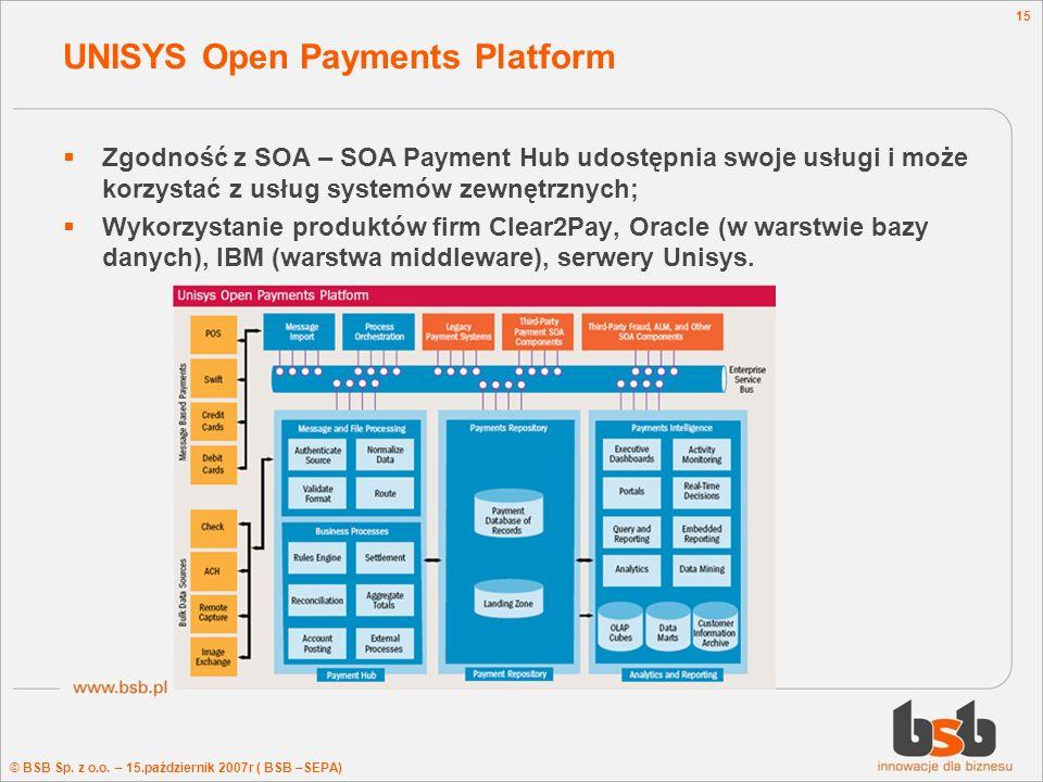© BSB Sp. z o.o. – 15.październik 2007r ( BSB –SEPA) 15 UNISYS Open Payments Platform Zgodność z SOA – SOA Payment Hub udostępnia swoje usługi i może