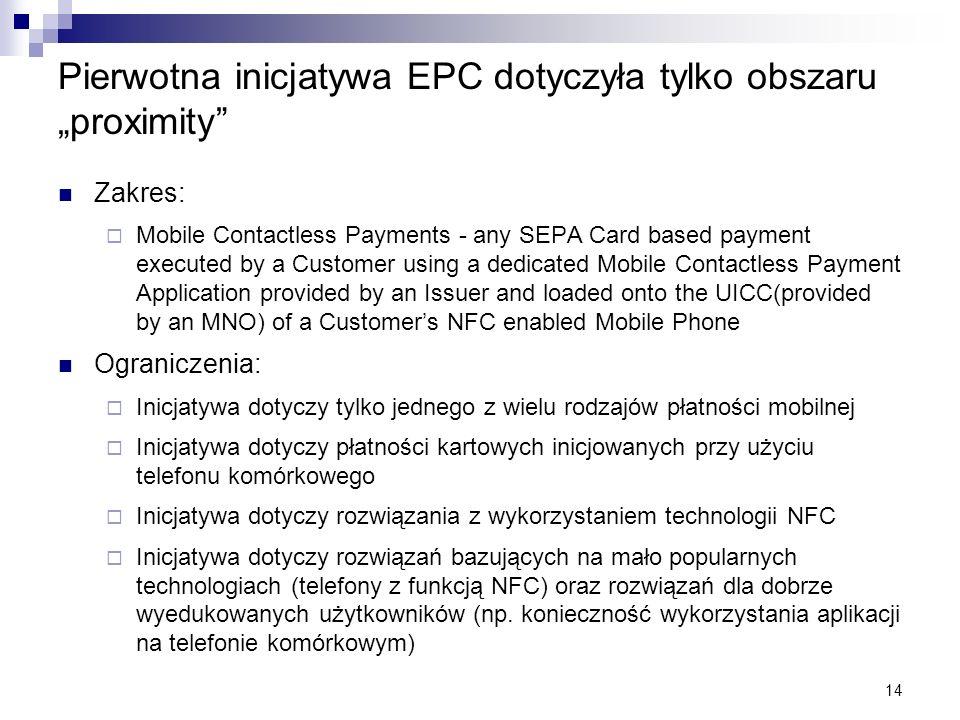 14 Pierwotna inicjatywa EPC dotyczyła tylko obszaru proximity Zakres: Mobile Contactless Payments - any SEPA Card based payment executed by a Customer