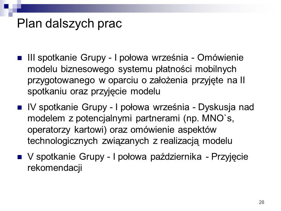 28 Plan dalszych prac III spotkanie Grupy - I połowa września - Omówienie modelu biznesowego systemu płatności mobilnych przygotowanego w oparciu o za
