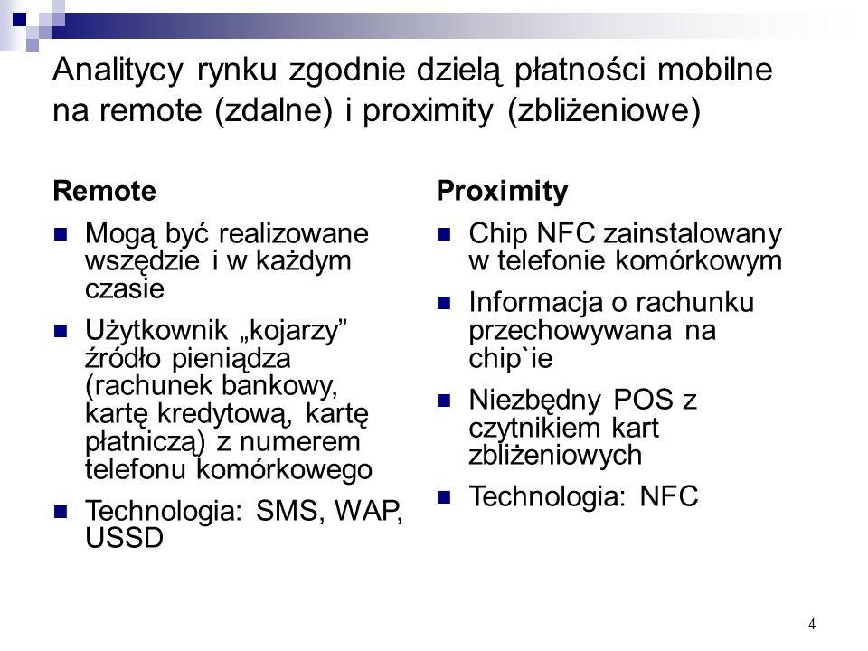 4 Analitycy rynku zgodnie dzielą płatności mobilne na remote (zdalne) i proximity (zbliżeniowe) Proximity Chip NFC zainstalowany w telefonie komórkowy