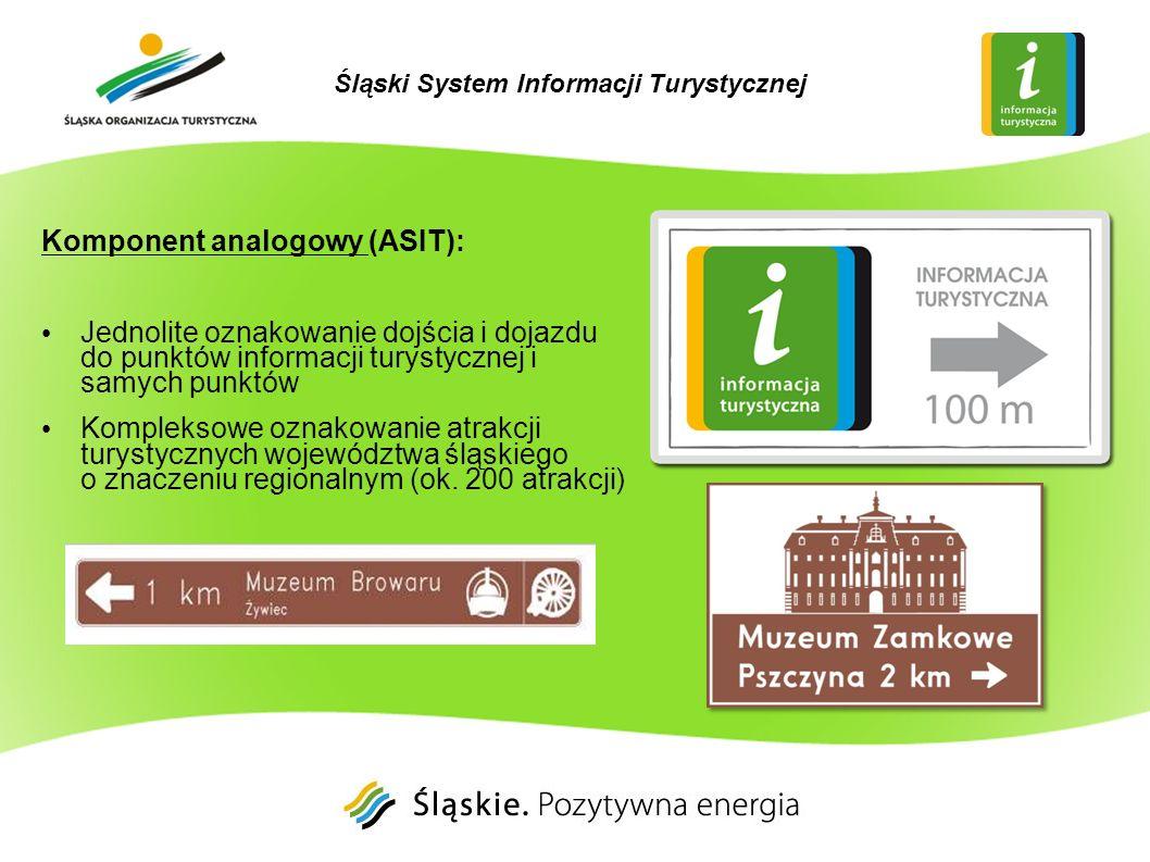 Komponent analogowy (ASIT): Jednolite oznakowanie dojścia i dojazdu do punktów informacji turystycznej i samych punktów Kompleksowe oznakowanie atrakc