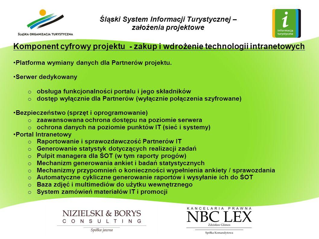 Komponent cyfrowy projektu - zakup i wdrożenie technologii intranetowych Platforma wymiany danych dla Partnerów projektu.