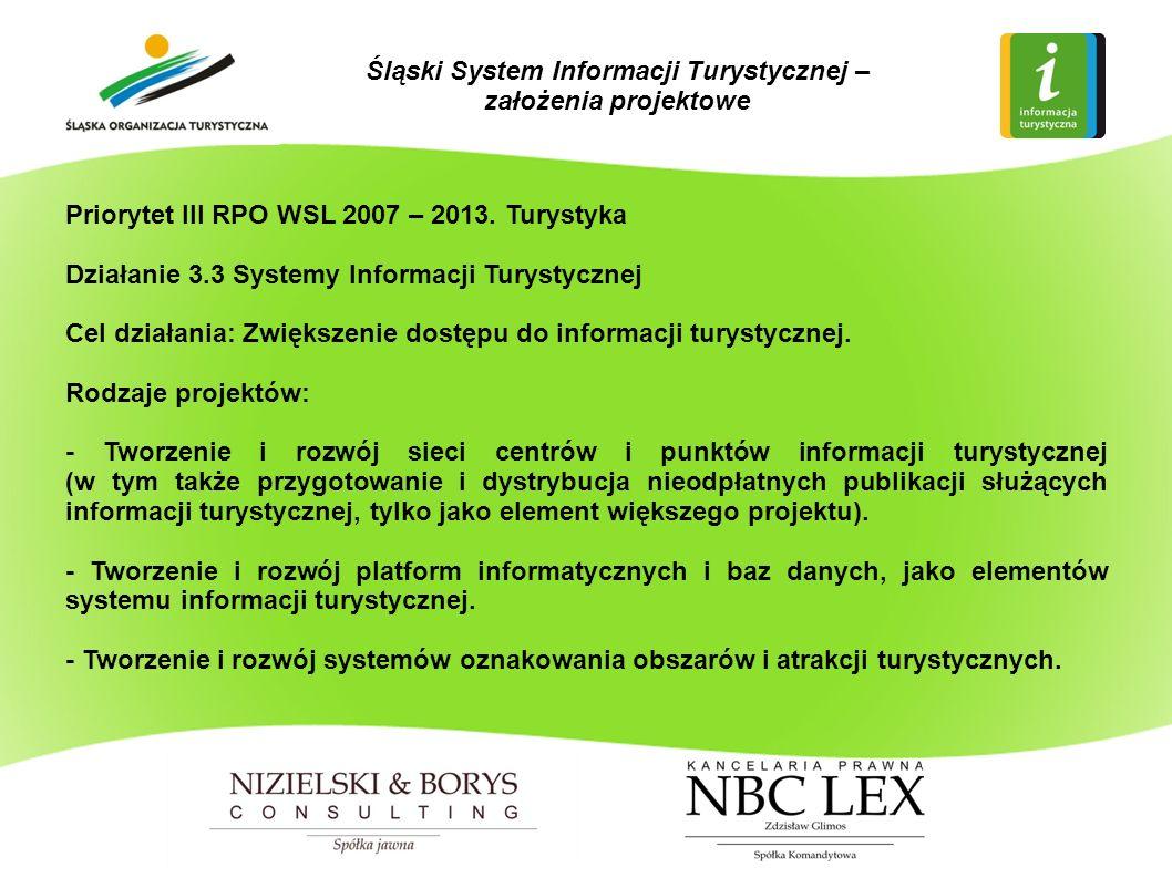 Trzy Komponenty projektu – Śląski System Informacji Turystycznej: 1.Komponent analogowy (ASIT) 2.