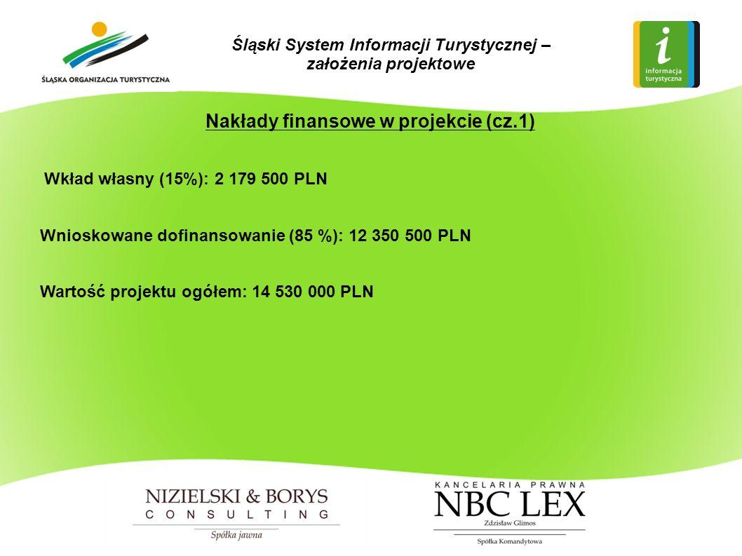 Nakłady finansowe w projekcie (cz.1) Wkład własny (15%): 2 179 500 PLN Wnioskowane dofinansowanie (85 %): 12 350 500 PLN Wartość projektu ogółem: 14 530 000 PLN Śląski System Informacji Turystycznej – założenia projektowe