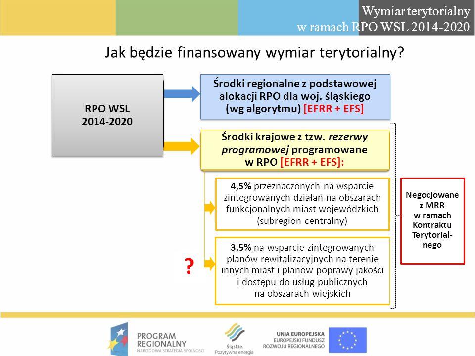 ? Jak będzie finansowany wymiar terytorialny? Środki krajowe z tzw. rezerwy programowej programowane w RPO [EFRR + EFS]: 4,5% przeznaczonych na wsparc