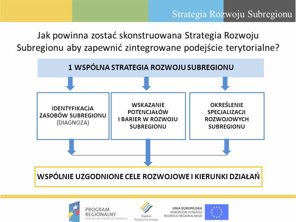 Jak powinna zostać skonstruowana Strategia Rozwoju Subregionu aby zapewnić zintegrowane podejście terytorialne? 1 WSPÓLNA STRATEGIA ROZWOJU SUBREGIONU