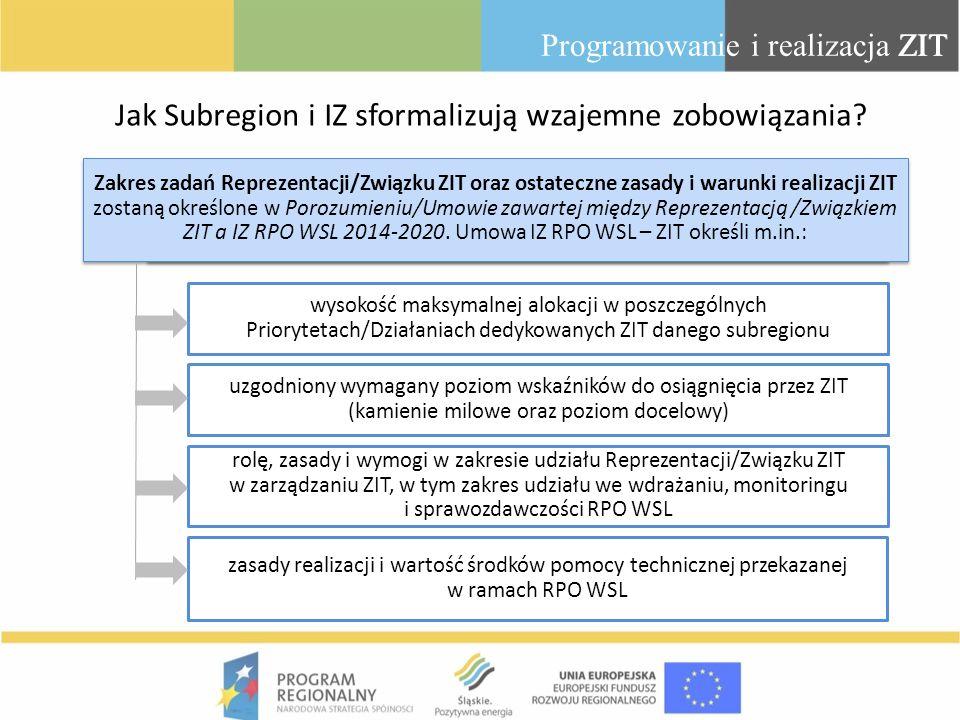 Jak Subregion i IZ sformalizują wzajemne zobowiązania? ZITProgramowanie i realizacja ZIT Zakres zadań Reprezentacji/Związku ZIT oraz ostateczne zasady