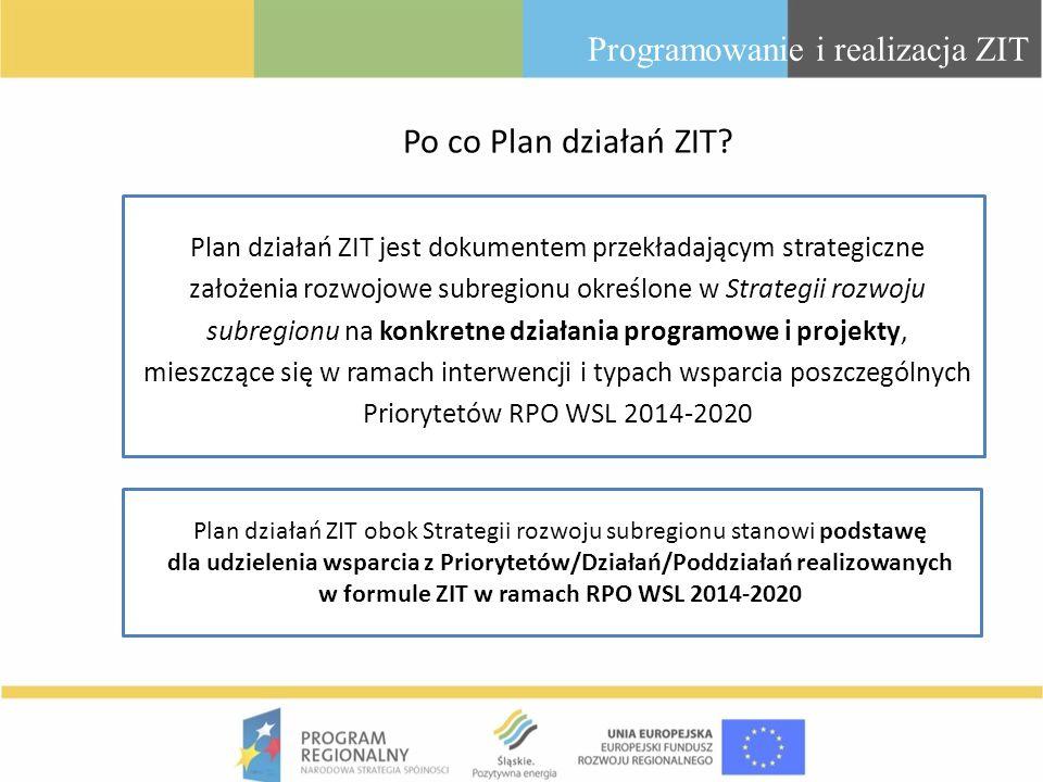 Po co Plan działań ZIT? Programowanie i realizacja ZIT Plan działań ZIT jest dokumentem przekładającym strategiczne założenia rozwojowe subregionu okr