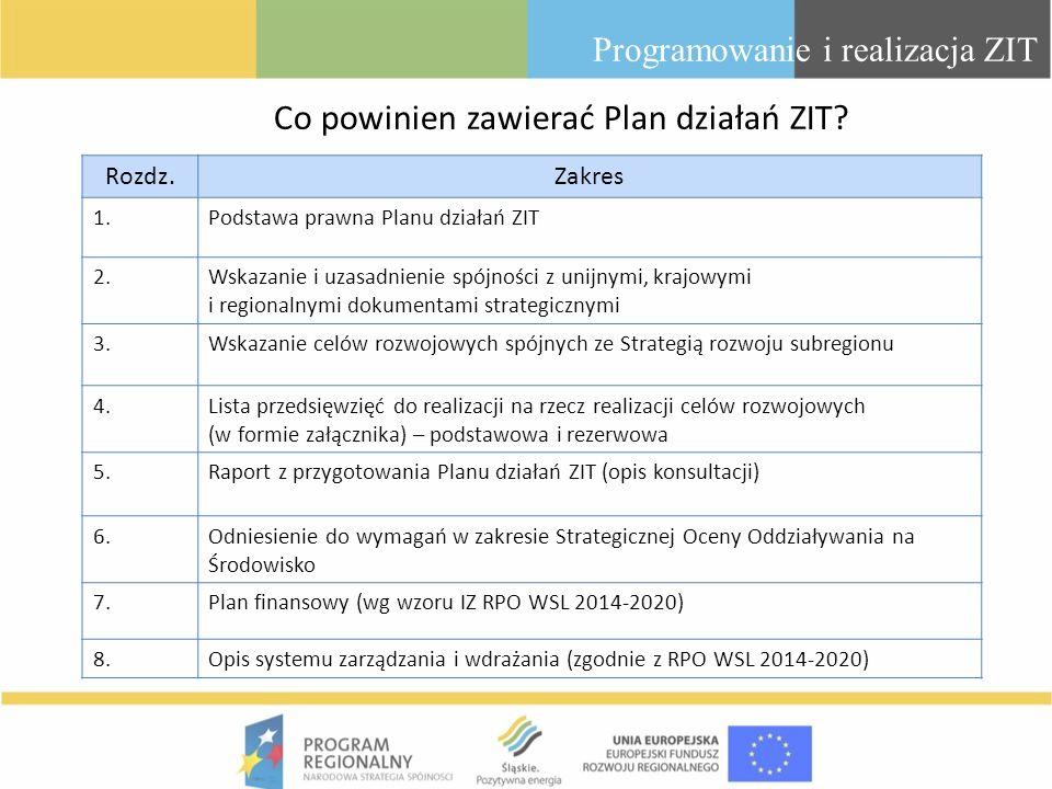 Co powinien zawierać Plan działań ZIT? Programowanie i realizacja ZIT Rozdz.Zakres 1.Podstawa prawna Planu działań ZIT 2.Wskazanie i uzasadnienie spój