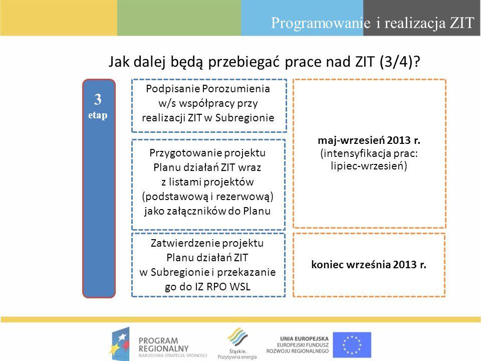 Programowanie i realizacja ZIT 3 etap maj-wrzesień 2013 r. (intensyfikacja prac: lipiec-wrzesień) Podpisanie Porozumienia w/s współpracy przy realizac
