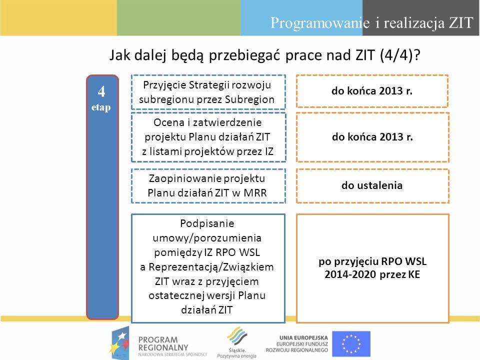 Programowanie i realizacja ZIT 4 etap do końca 2013 r. Ocena i zatwierdzenie projektu Planu działań ZIT z listami projektów przez IZ Zaopiniowanie pro