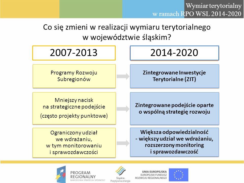 Co się zmieni w realizacji wymiaru terytorialnego w województwie śląskim? 2007-20132014-2020 Programy Rozwoju Subregionów Zintegrowane Inwestycje Tery