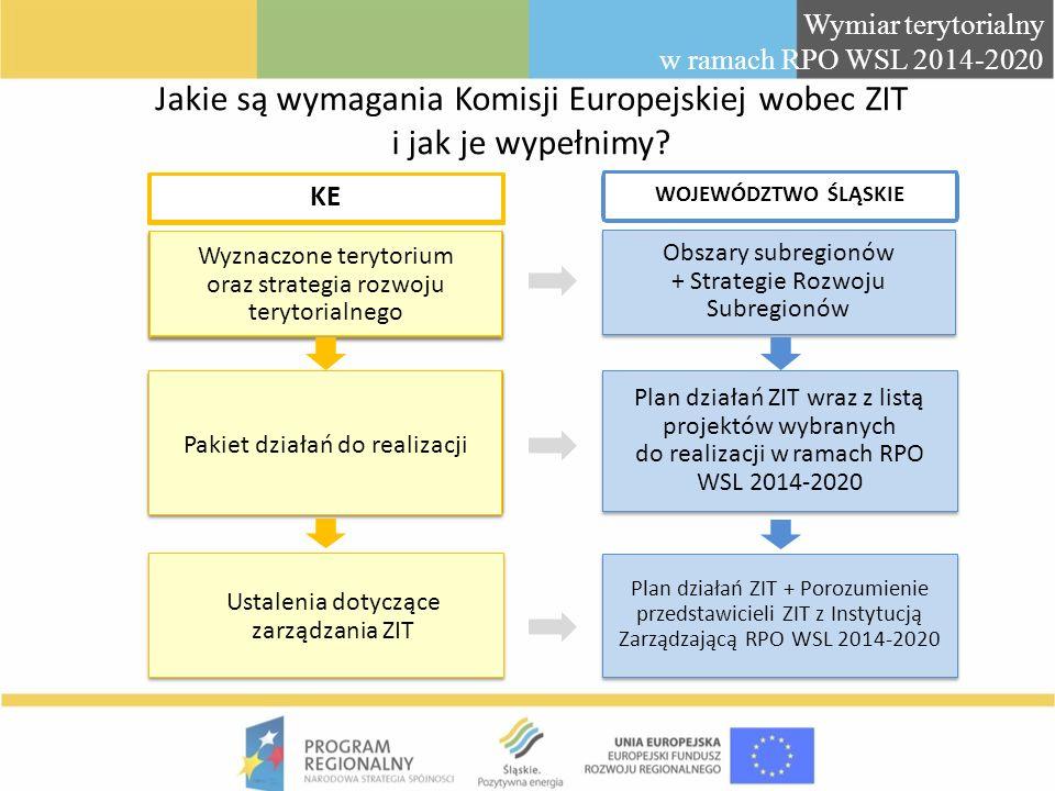 KE Jakie są wymagania Komisji Europejskiej wobec ZIT i jak je wypełnimy? WOJEWÓDZTWO ŚLĄSKIE Obszary subregionów + Strategie Rozwoju Subregionów Wyzna