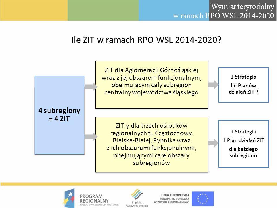 Ile ZIT w ramach RPO WSL 2014-2020? 1 Strategia 1 Plan działań ZIT dla każdego subregionu ZIT dla Aglomeracji Górnośląskiej wraz z jej obszarem funkcj