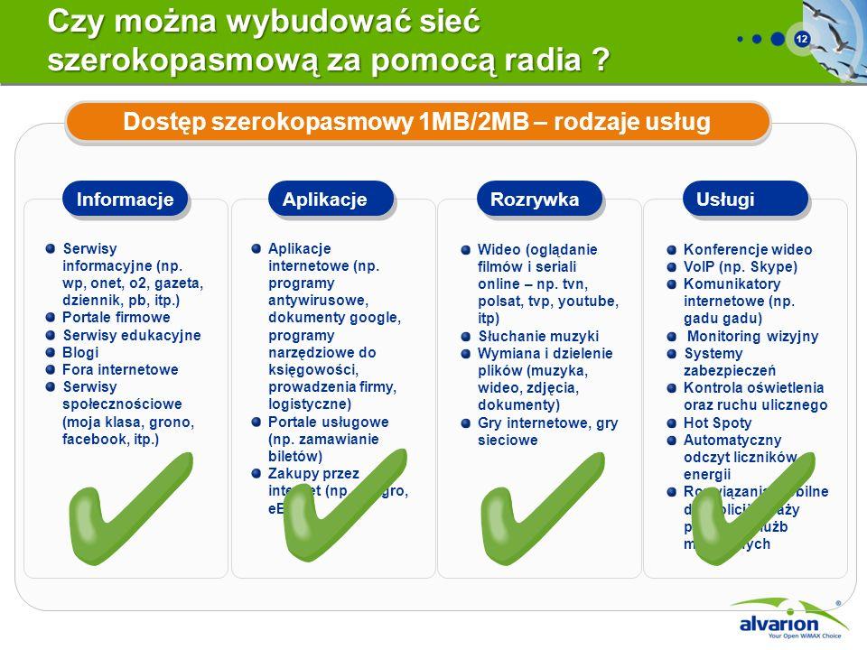 12 Czy można wybudować sieć szerokopasmową za pomocą radia ? Dostęp szerokopasmowy 1MB/2MB – rodzaje usług Informacje Aplikacje Rozrywka Usługi Serwis