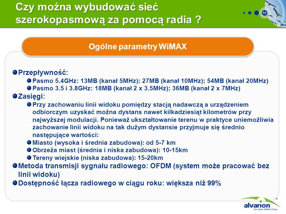 13 Czy można wybudować sieć szerokopasmową za pomocą radia ? Przepływność: Pasmo 5.4GHz: 13MB (kanał 5MHz); 27MB (kanał 10MHz); 54MB (kanał 20MHz) Pas