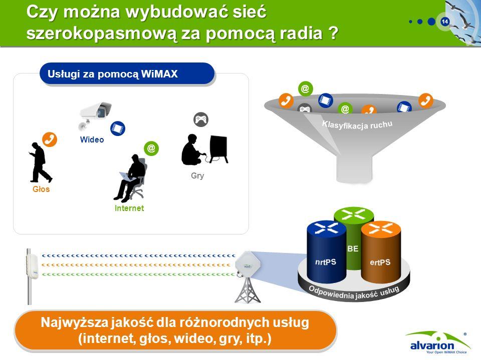 14 Usługi za pomocą WiMAX Głos Internet Gry @ @ Wideo @ @ Czy można wybudować sieć szerokopasmową za pomocą radia .