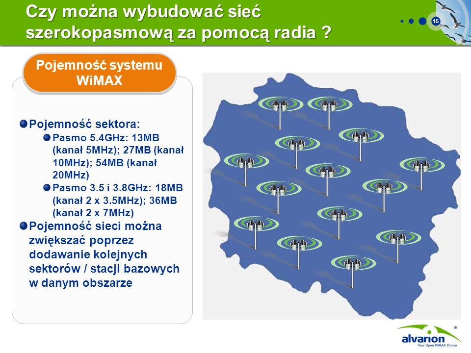 15 Czy można wybudować sieć szerokopasmową za pomocą radia ? Pojemność sektora: Pasmo 5.4GHz: 13MB (kanał 5MHz); 27MB (kanał 10MHz); 54MB (kanał 20MHz
