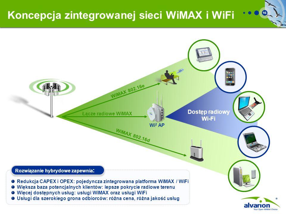 16 Koncepcja zintegrowanej sieci WiMAX i WiFi Łącze radiowe WiMAX Dostęp radiowy Wi-Fi WiMAX 802.16e WiMAX 802.16d Wi 2 AP Rozwiązanie hybrydowe zapew