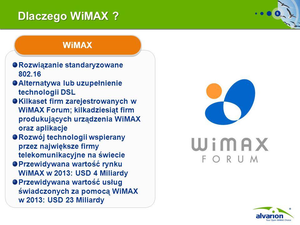 5 Dlaczego WiMAX ? Rozwiązanie standaryzowane 802.16 Alternatywa lub uzupełnienie technologii DSL Kilkaset firm zarejestrowanych w WiMAX Forum; kilkad